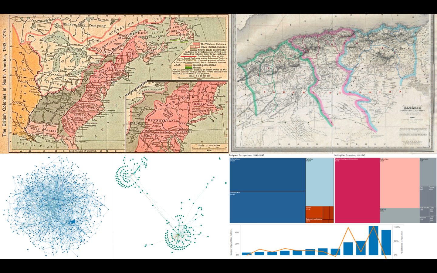 Historic maps of the United States and Algeria with network and data visualizations